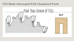 FTG Blade Alternated With Chamfered Teeth