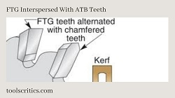 FTG Interspersed With ATB Teeth